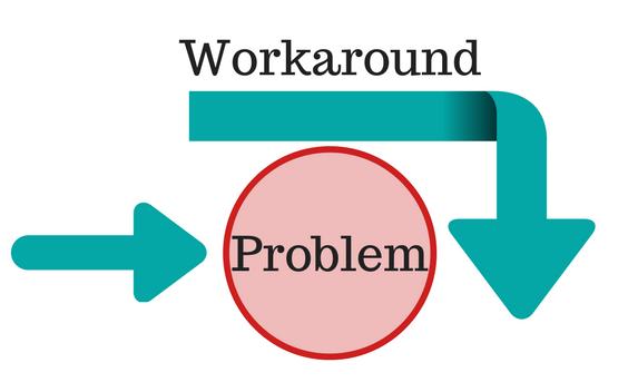 Workaround-Image 01